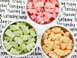 Scented Wax Melts - 8 oz. - Case of 6