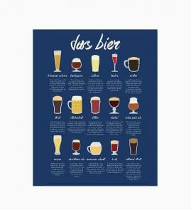 Beer Infographic Poster